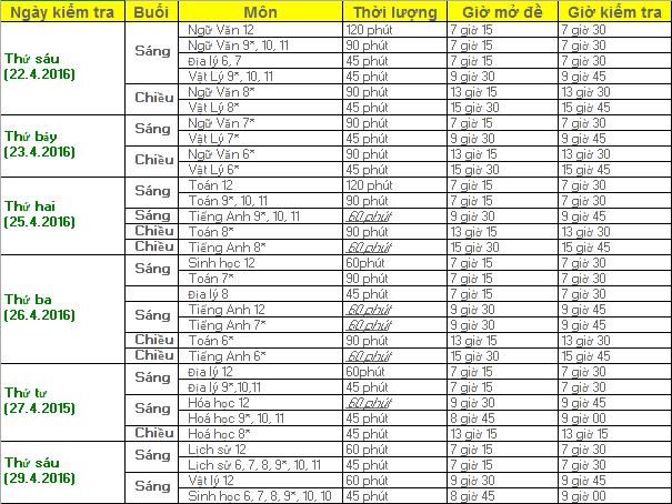lich thi hk2-2015-2016